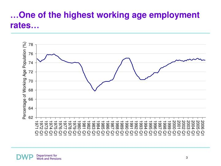 …One of the highest working age employment rates…