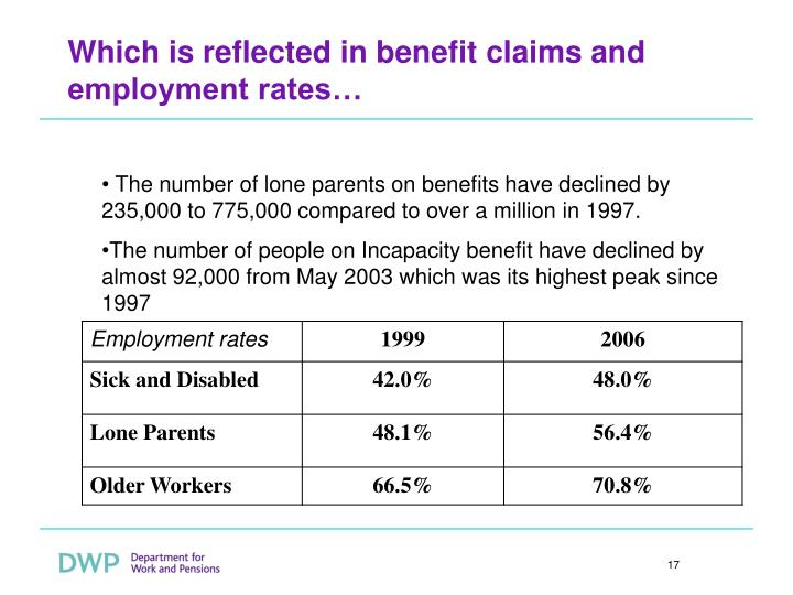 Which is reflected in benefit claims and employment rates…