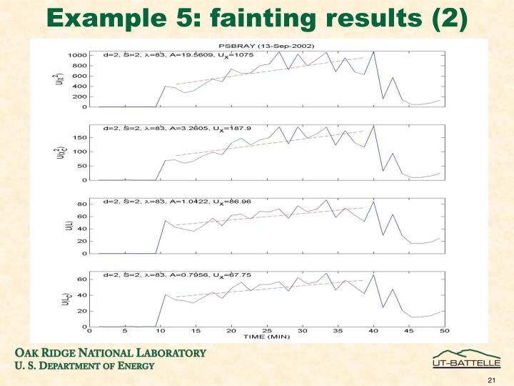 Example 5: fainting results (2)
