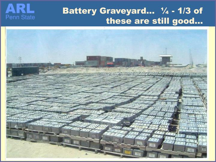 Battery Graveyard…  ¼ - 1/3 of these are still good…