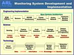 monitoring system development and implementation