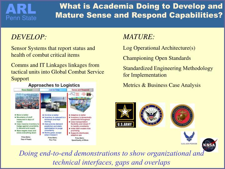 What is Academia Doing to Develop and Mature Sense and Respond Capabilities?