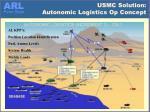 usmc solution autonomic logistics op concept