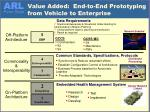 value added end to end prototyping from vehicle to enterprise