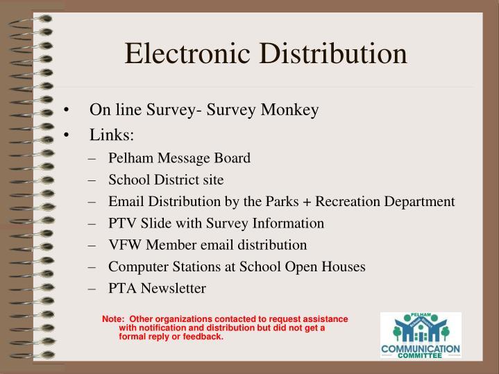 Electronic Distribution