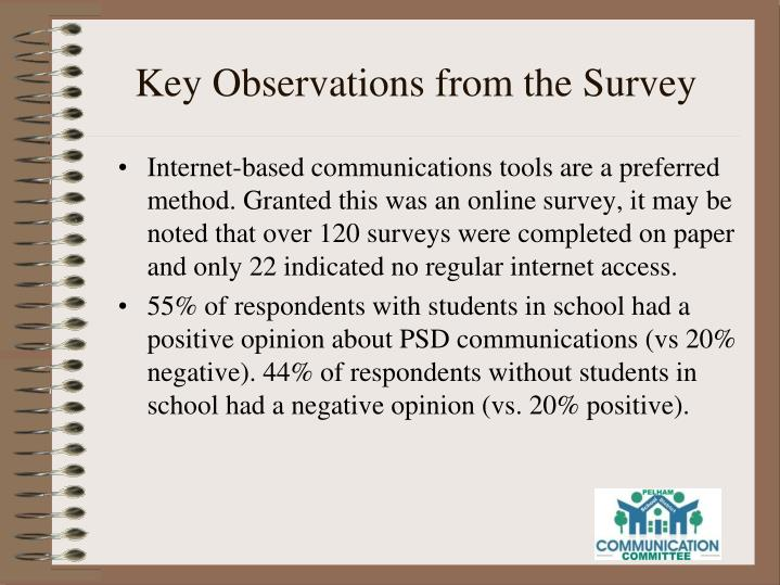 Key Observations from the Survey