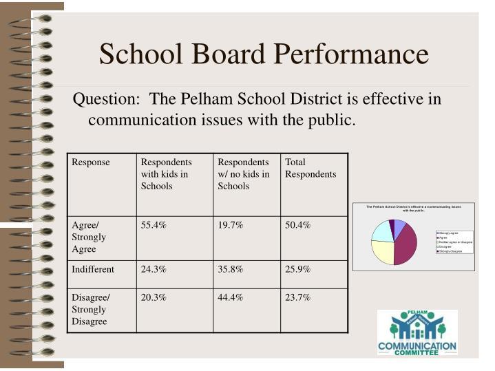 School Board Performance