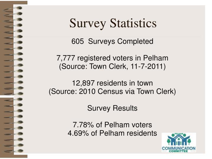 Survey Statistics