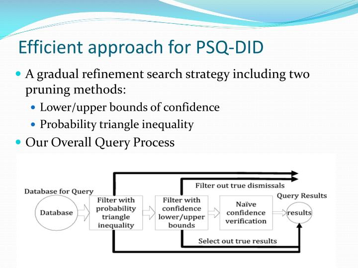 Efficient approach for PSQ-DID
