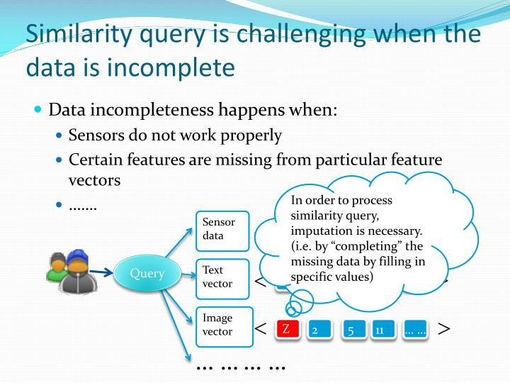 Similarity query is challenging when the data is incomplete