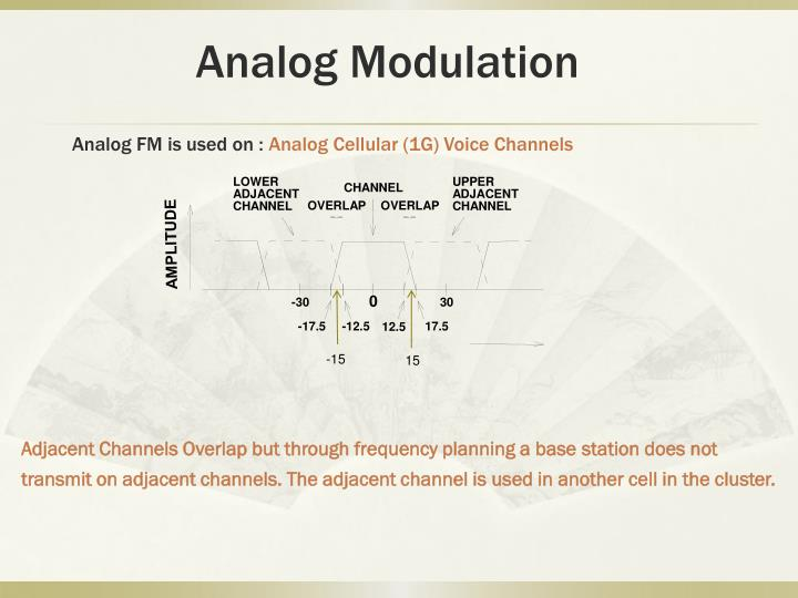 Analog FM is used on :