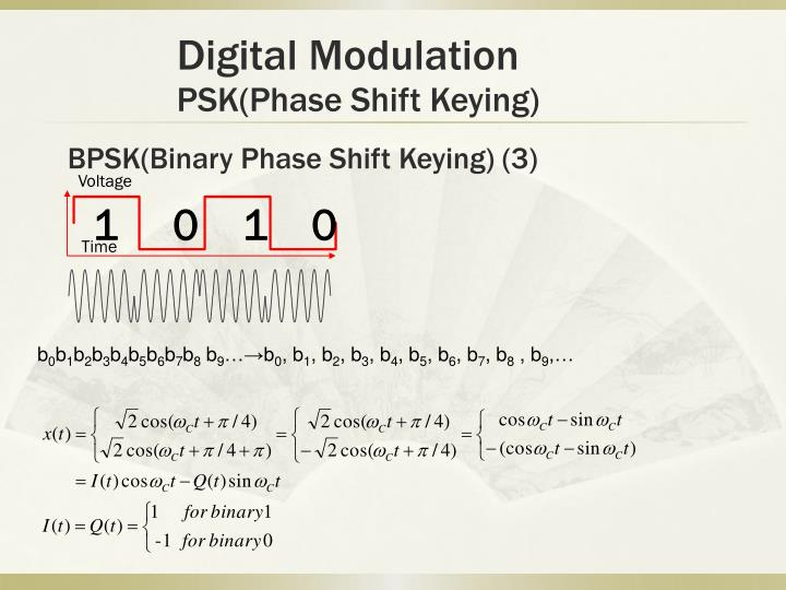 BPSK(Binary Phase Shift Keying) (3)