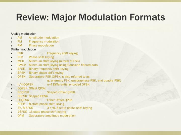 Review: Major Modulation Formats