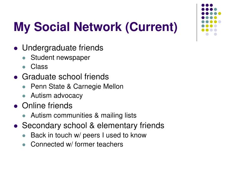 My Social Network (Current)