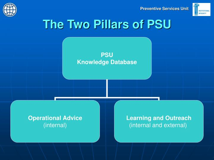 The Two Pillars of PSU