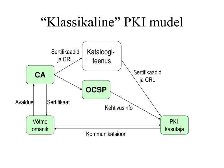 """Klassikaline"" PKI mudel"