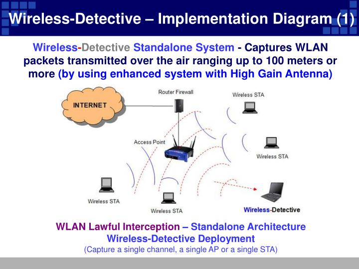 Wireless detective implementation diagram 1