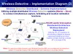 wireless detective implementation diagram 2