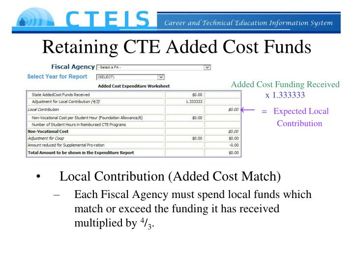 Retaining CTE Added Cost Funds