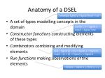 anatomy of a dsel
