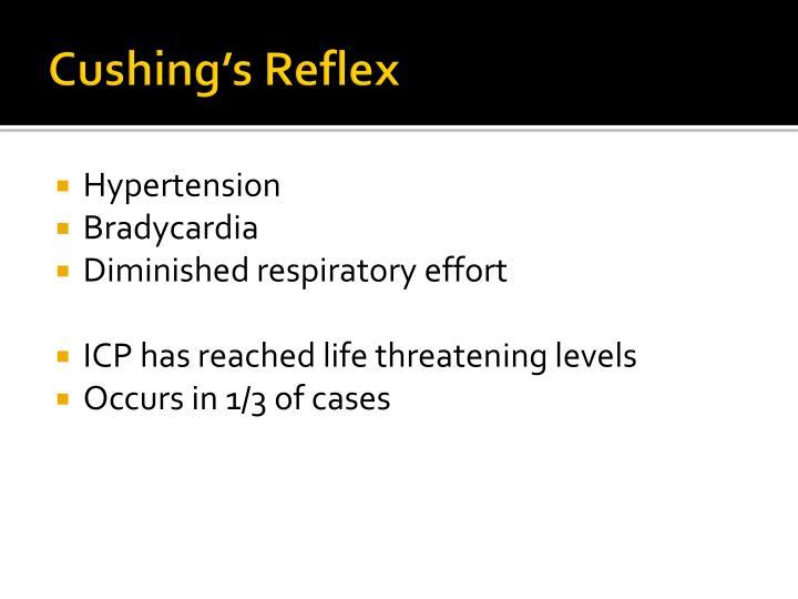 Cushing's Reflex
