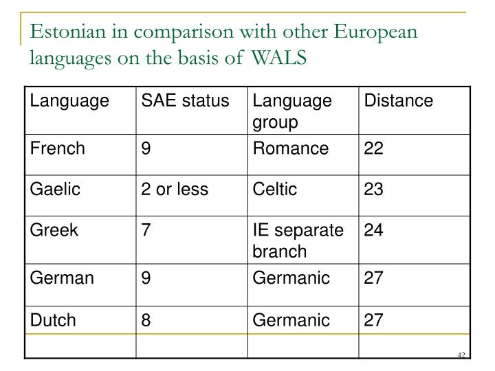 Estonian in comparison with other European languages on the basis of WALS