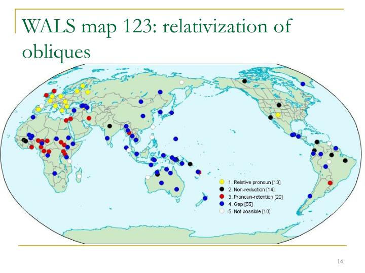 WALS map 123: relativization of obliques