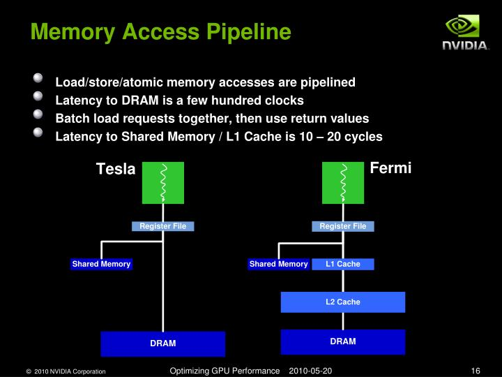 Memory Access Pipeline