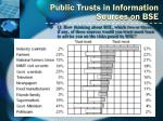 public trusts in information sources on bse