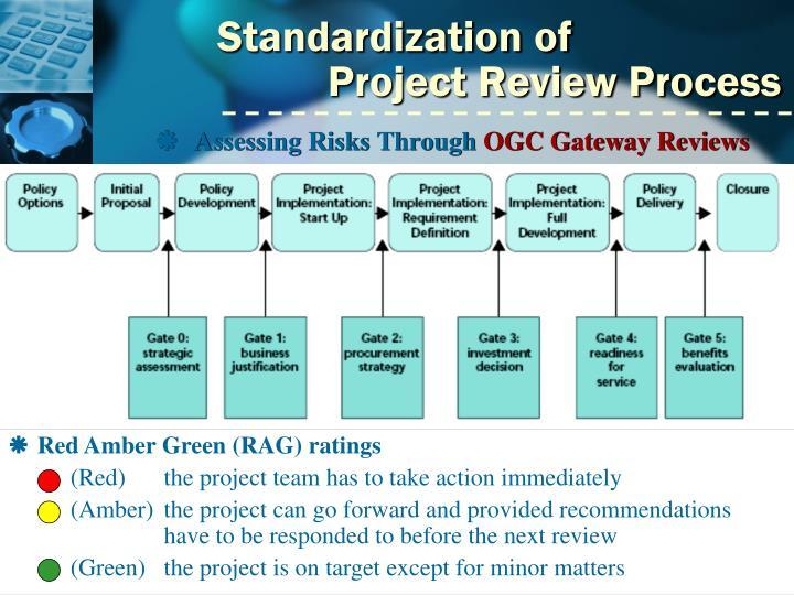 Standardization of