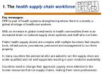 1 the health supply chain workforce