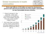 global investments in health commodities
