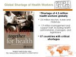 global shortage of health workers