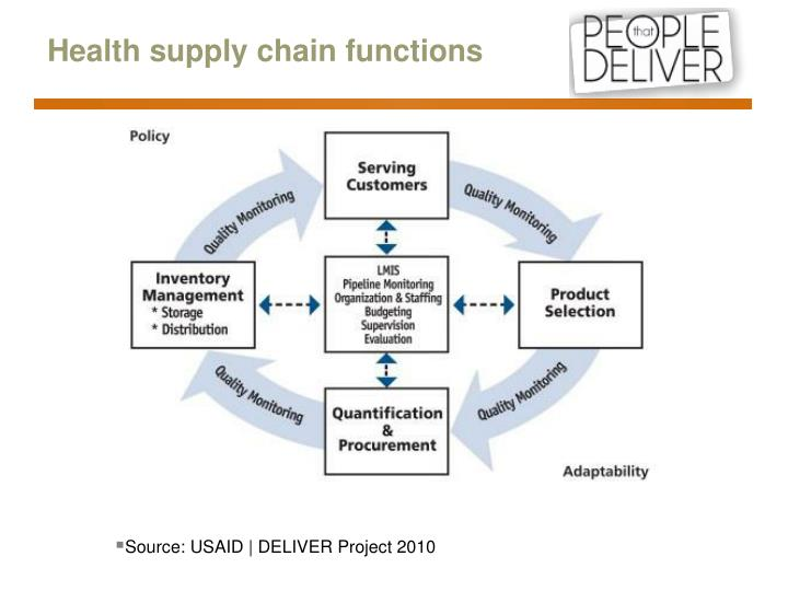 Health supply chain functions