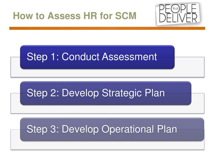 How to Assess HR for SCM