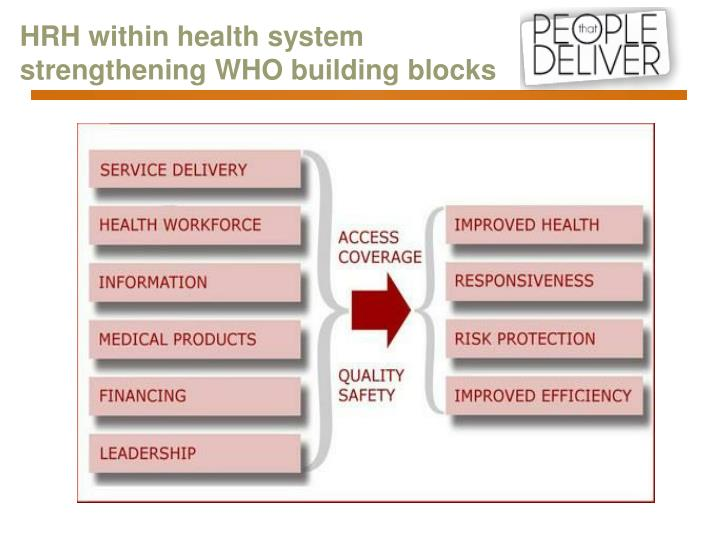 HRH within health system strengthening WHO building blocks
