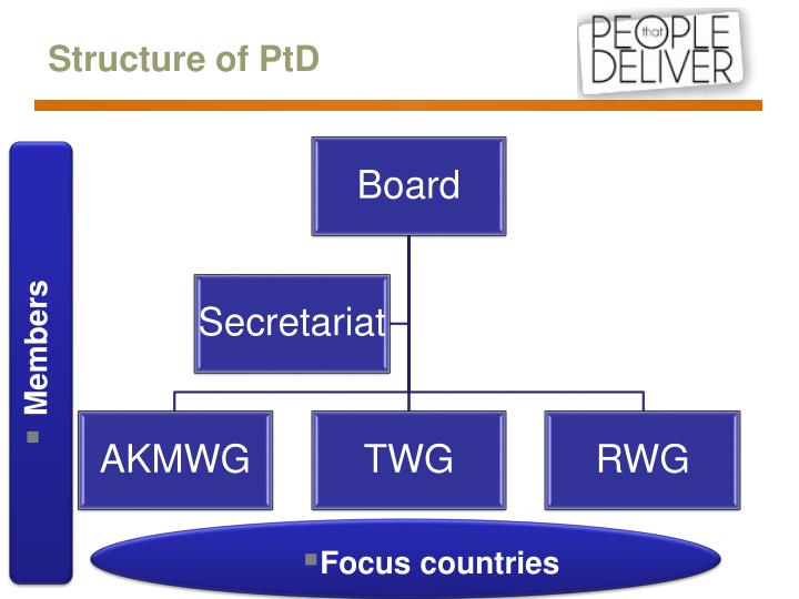 Structure of PtD