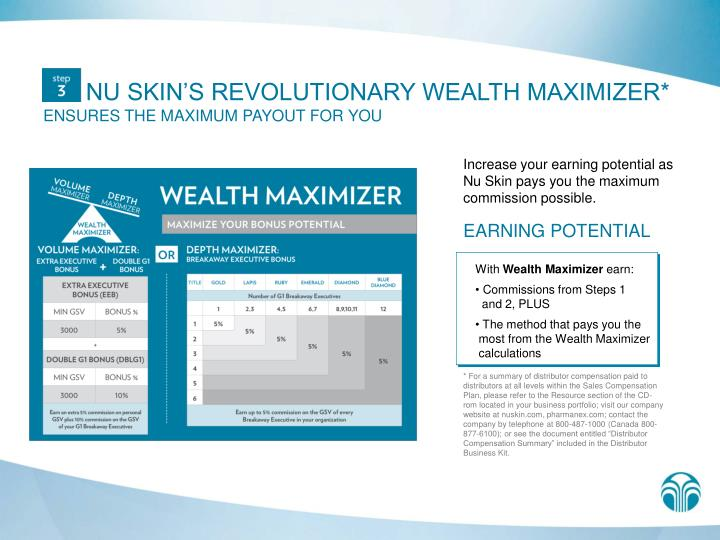 NU SKIN'S REVOLUTIONARY WEALTH MAXIMIZER*