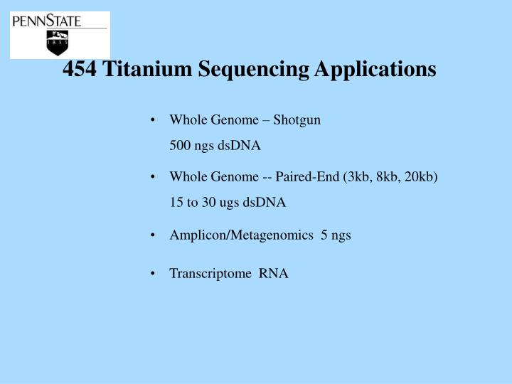 454 Titanium Sequencing Applications