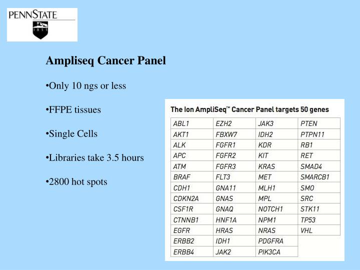 Ampliseq Cancer Panel