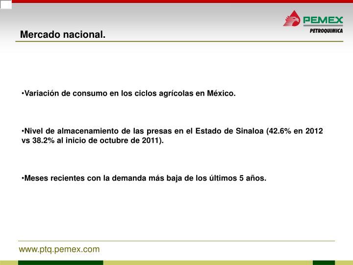 Mercado nacional.