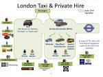 london taxi private hire