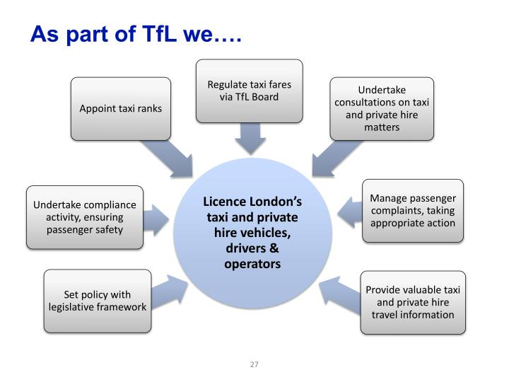 As part of TfL we….