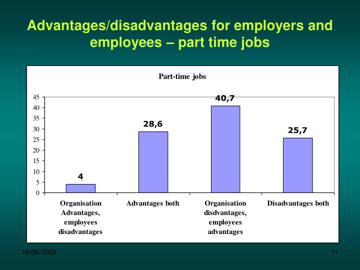 Advantages/disadvantages for employers and employees – part time jobs