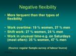 negative flexibility