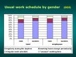 usual work schedule by gender ggs