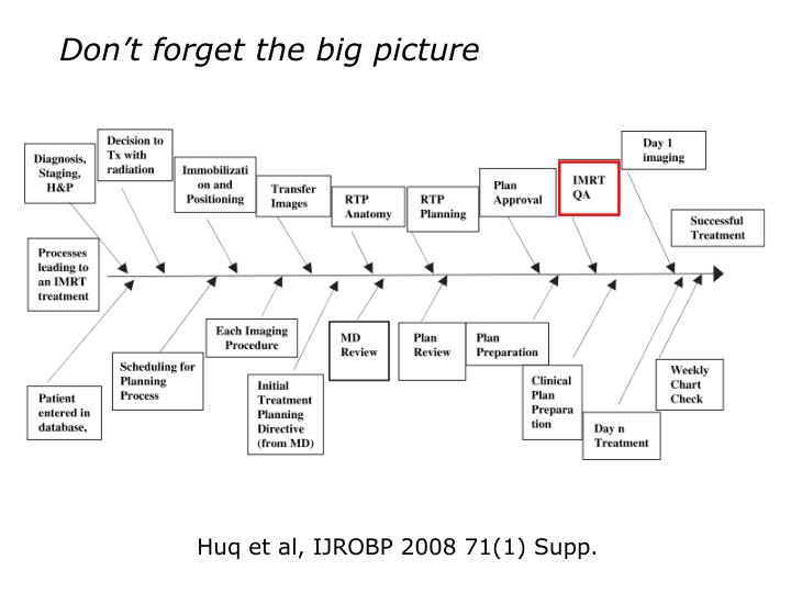Don't forget the big picture