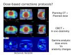 dose based corrections protocols