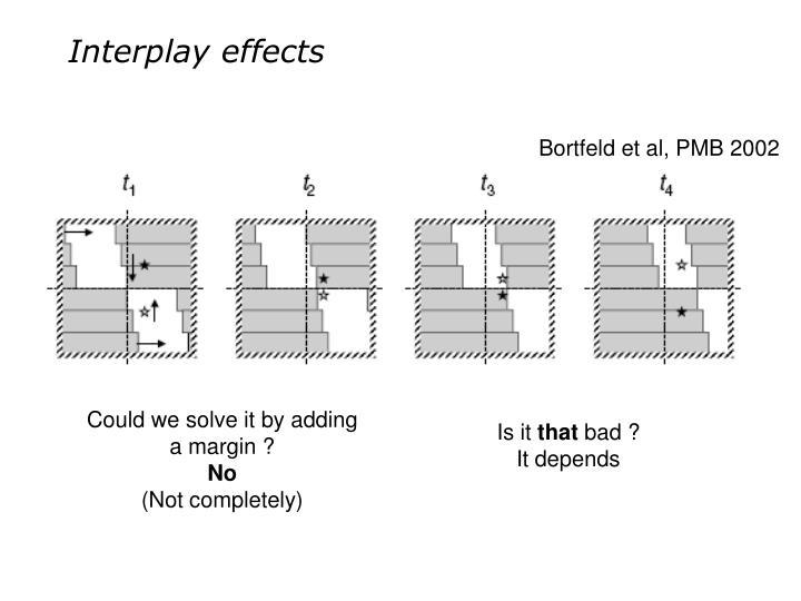 Interplay effects