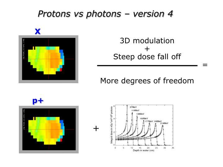 3D modulation